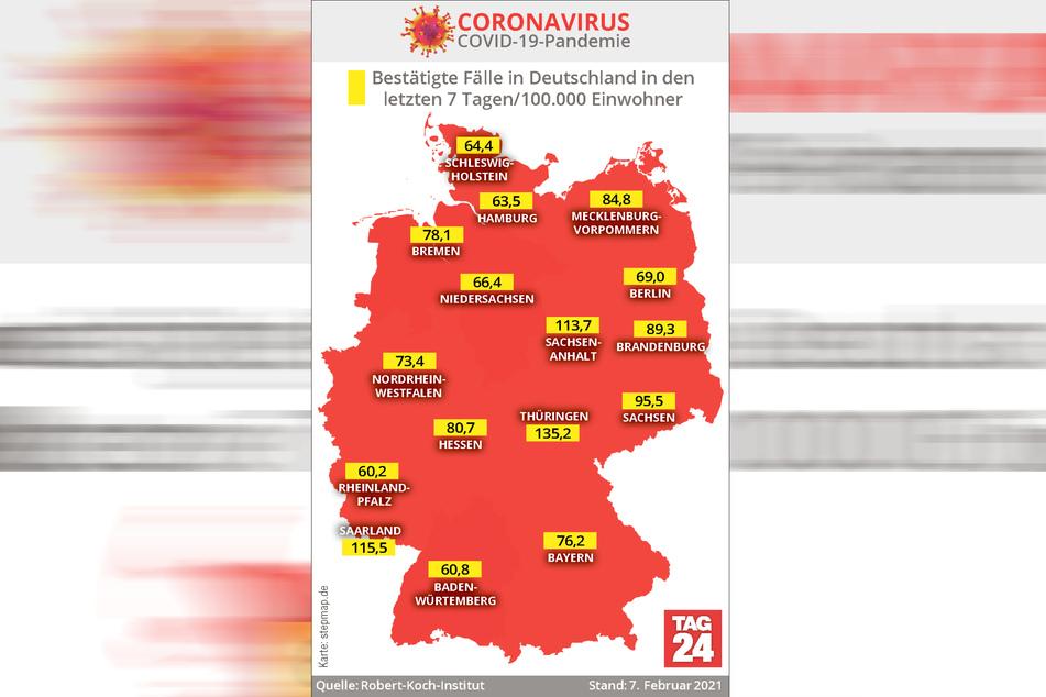 Thüringen weist mit 135,2 derzeit die höchste Sieben-Tage-Inzidenz in Deutschland auf.