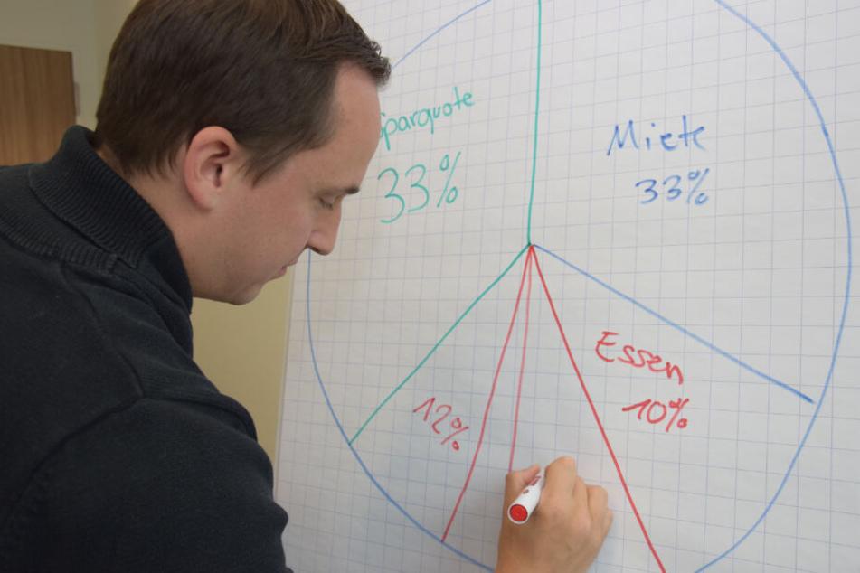 Florian Wagner malt einen Budgetkuchen auf eine Flipchart.