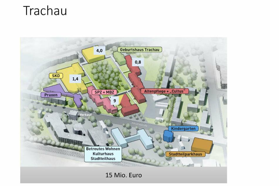 In Trachau blieben nur die gelben Bereiche Teil des Städtischen Klinikums.