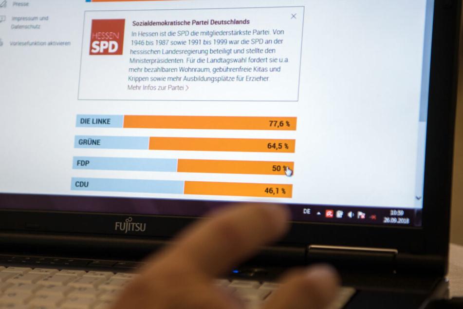 In dem Onlineprogramm können Bürgerinnen und Bürger ihre politischen Ansichten mit den Programmen der Parteien zur Europawahl abgleichen.
