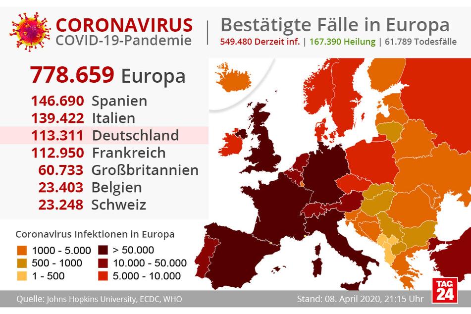 In Europa gibt bisher mehr als 778.000 bestätigte Corona-Infektionen.