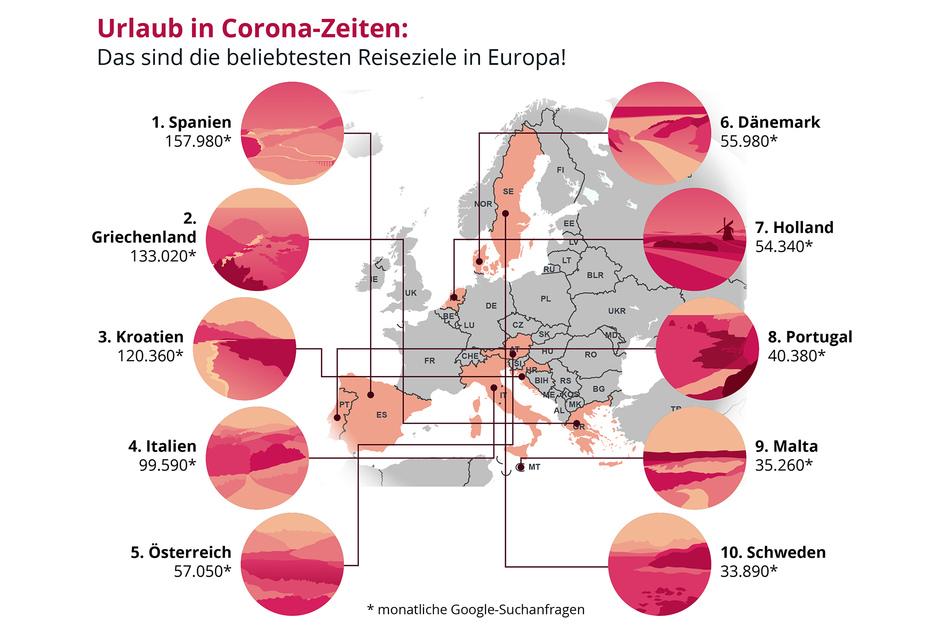 Die Top-10 der deutschen Urlaubs-Suchanfragen.
