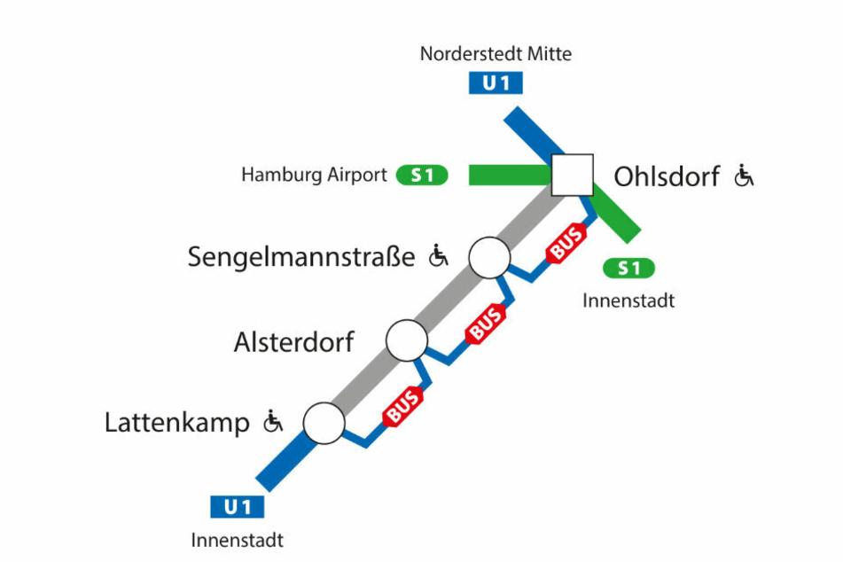 Zwischen Lattenkamp und Ohlsdorf wird die U1 vom 5. bis 7. April gesperrt.