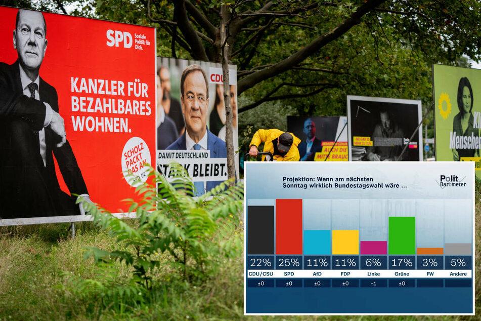 ZDF-Politbarometer: Diese Koalition wünschen sich die meisten Deutschen