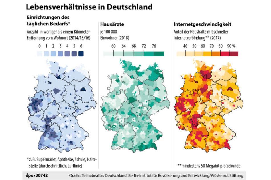 Deutschlandkarten: Erreichbarkeit von Einrichtungen des täglichen Bedarfs, Hausärzte und Haushalte mit Internetverbindung.