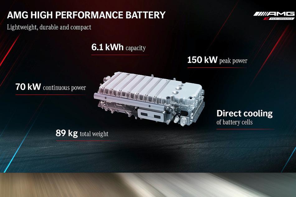 Eine 89 Kilogramm schwere Batterie samt Motor an der Hinterachse treibt den neuen AMG zusätzlich elektrisch an.