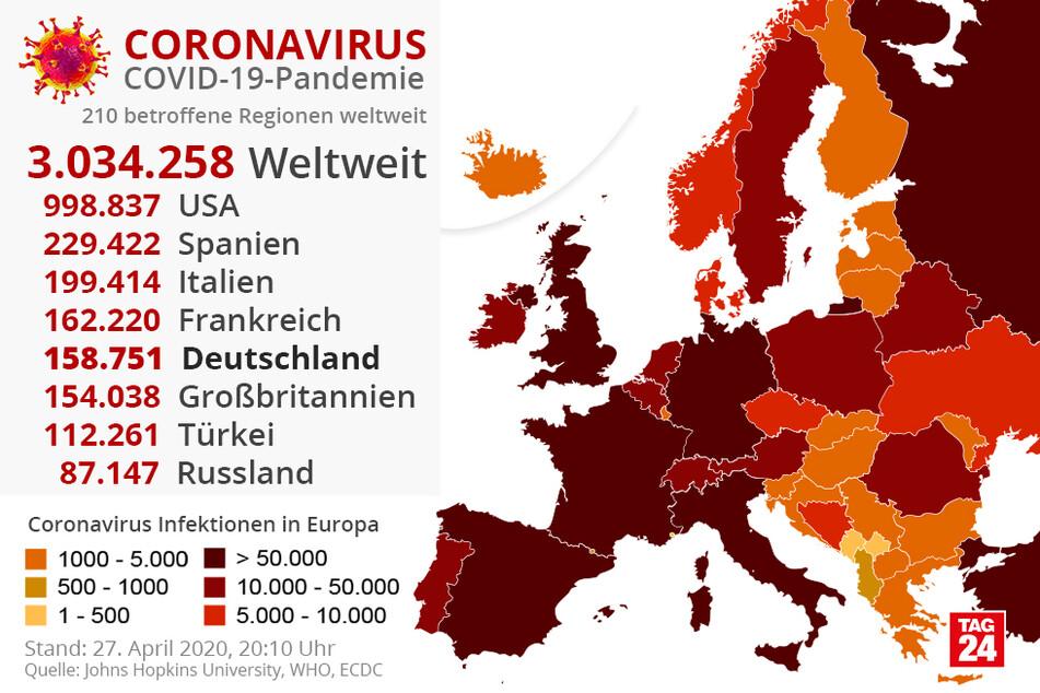 Mehr als 3 Millionen Infizierte weltweit.