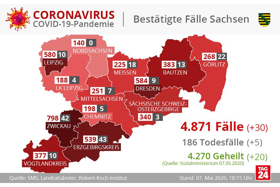 Die aktuellen Zahlen der bestätigten Corona-Fälle in Sachsen.