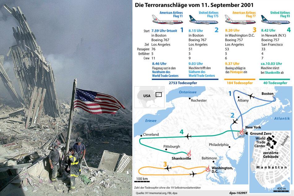 links: Drei New Yorker Feuerwehrleute hissten nach den Terroranschlägen die US-Flagge in den Trümmern des World Trade Centers. Die Karte zeigt die Flugrouten der am 11. September 2001 entführten Maschinen.
