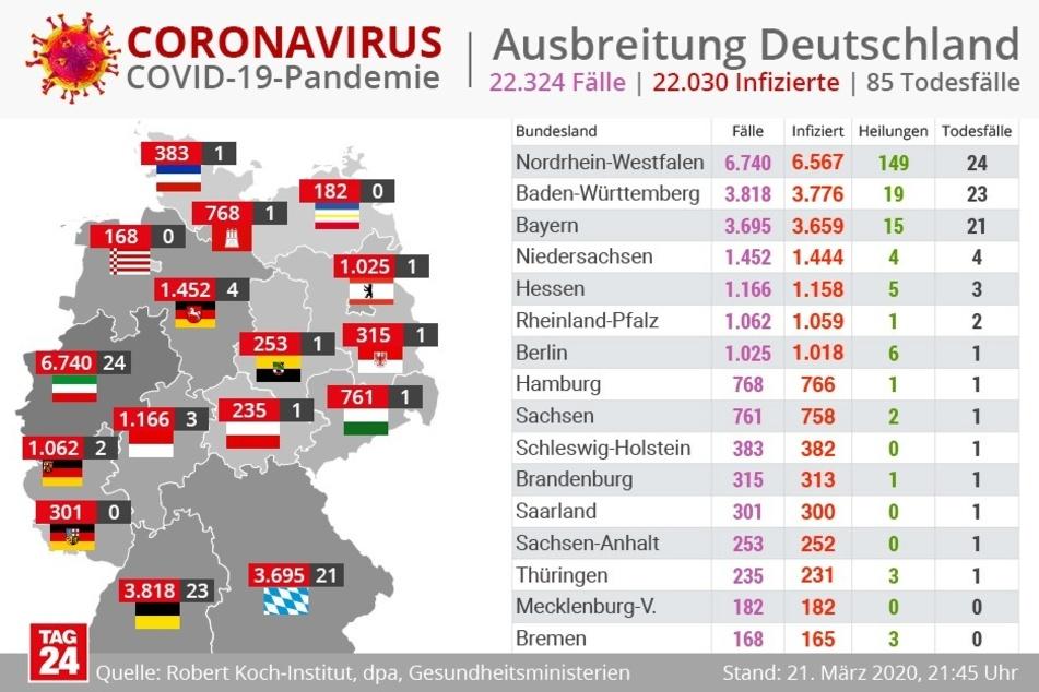 Die Todesopfer in Deutschland haben zugenommen.
