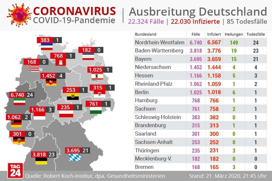 Coronavirus Deutschland Liveticker