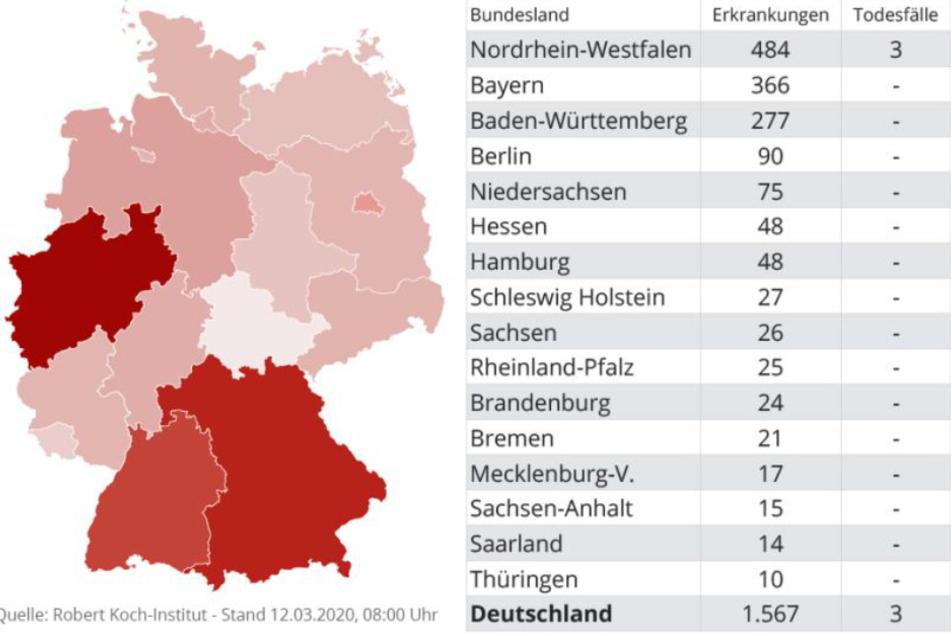 Die offizielle Statistik des Robert Koch-Instituts.