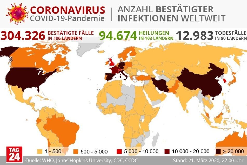 Weltweit sind mehr als 300.000 Menschen betroffen.