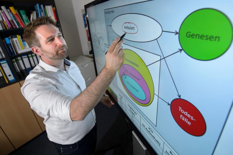 Thorsten Lehr steht vor einem Bildschirm mit einer von ihm entwickelten Simulation der Corona-Entwicklung.