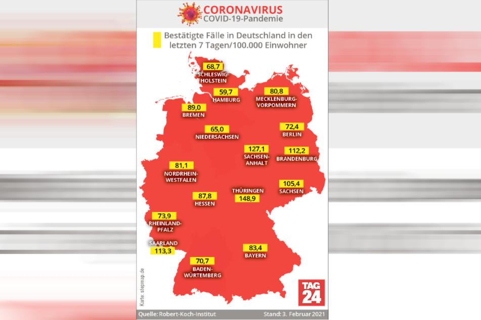 Thüringen weist mit 148,9 derzeit die höchste Sieben-Tage-Inzidenz in Deutschland auf.