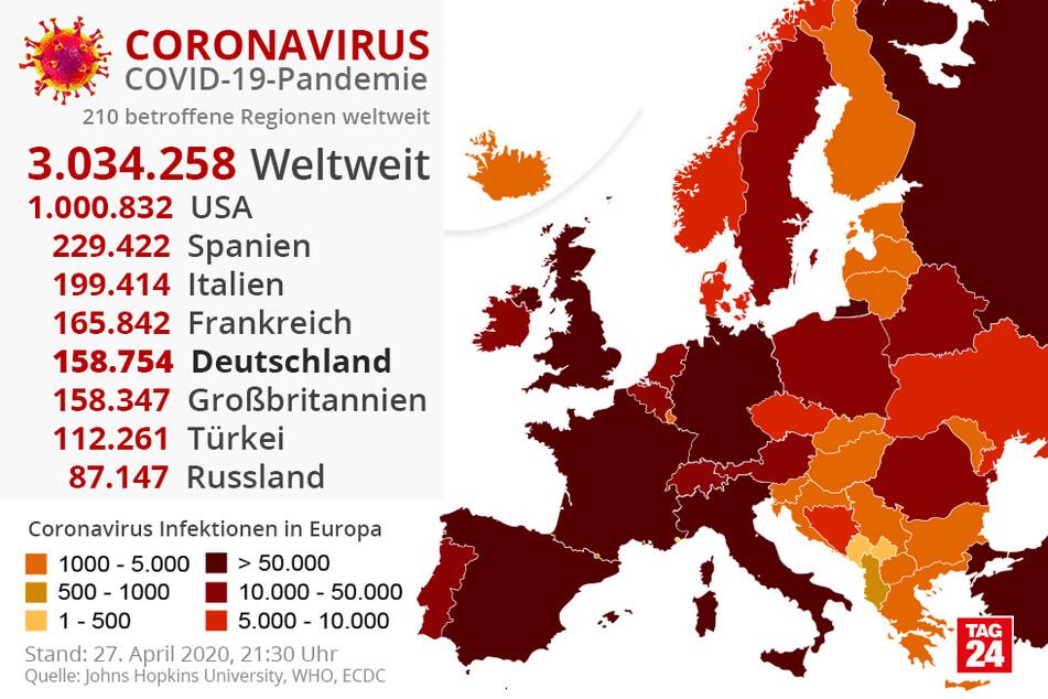 Deutschland hat insgesamt 158.754 Corona-Fälle.