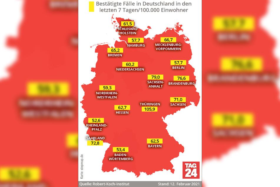 Thüringen weist mit 105,9 derzeit die höchste Sieben-Tage-Inzidenz in Deutschland auf.