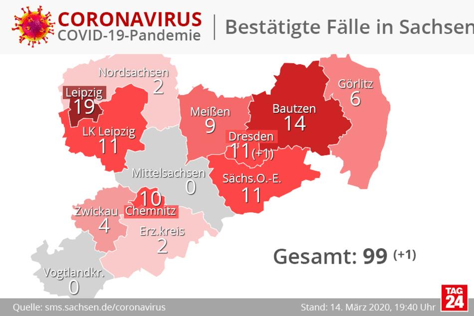 So verteilen sich die Coronavirus-Fälle im Freistaat.