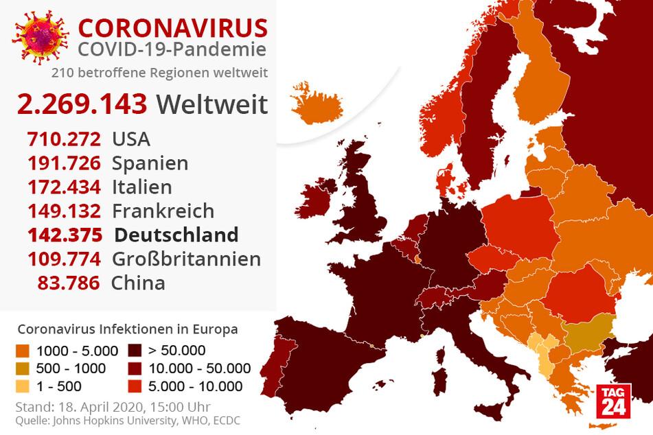 Coronavirus-Fälle weltweit.