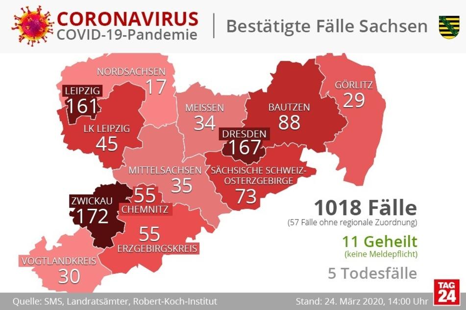 Die Grafik der Corona-Zahlen in Sachsen.