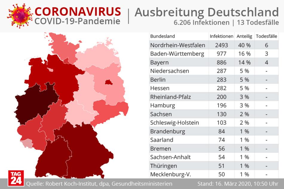 Die aktuellen Infektionszahlen in Deutschland.