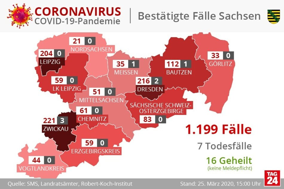 Bestätigte Corona-Fälle in Sachsen