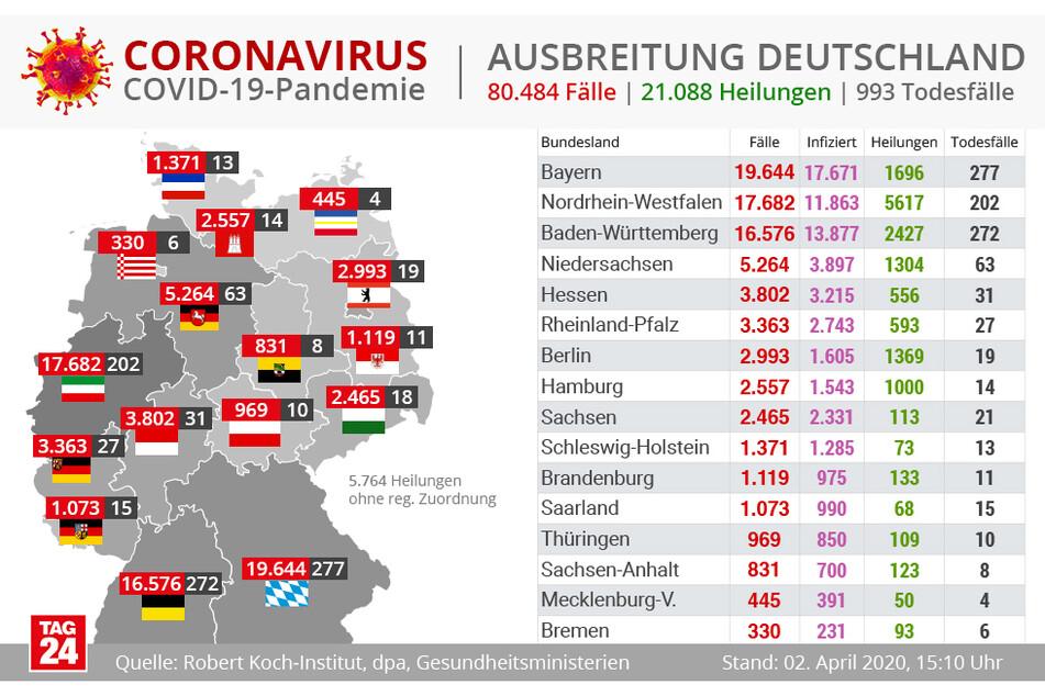 Die aktuellen Zahlen in Deutschland.