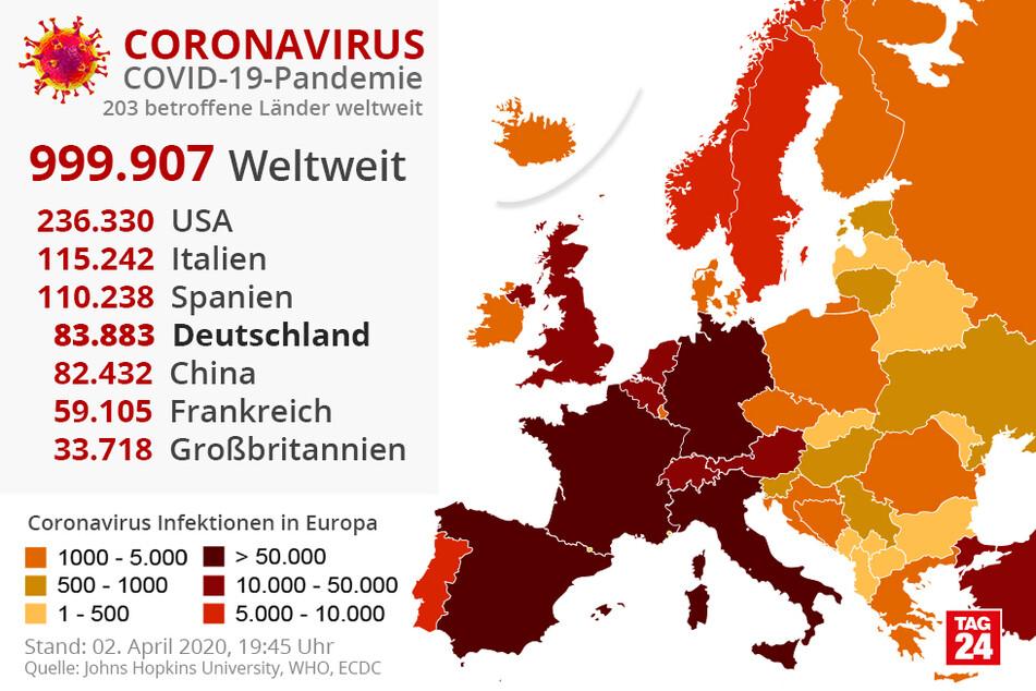 So ist der aktuelle Stand in Europa.