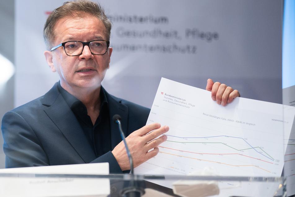 Rudolf Anschober (Grüne) ist der Gesundheitsminister von Österreich.