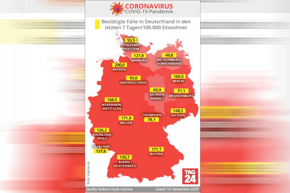 Die bestätigten Fälle in Deutschland in den letzten 7 Tagen pro 100.000 Einwohner.