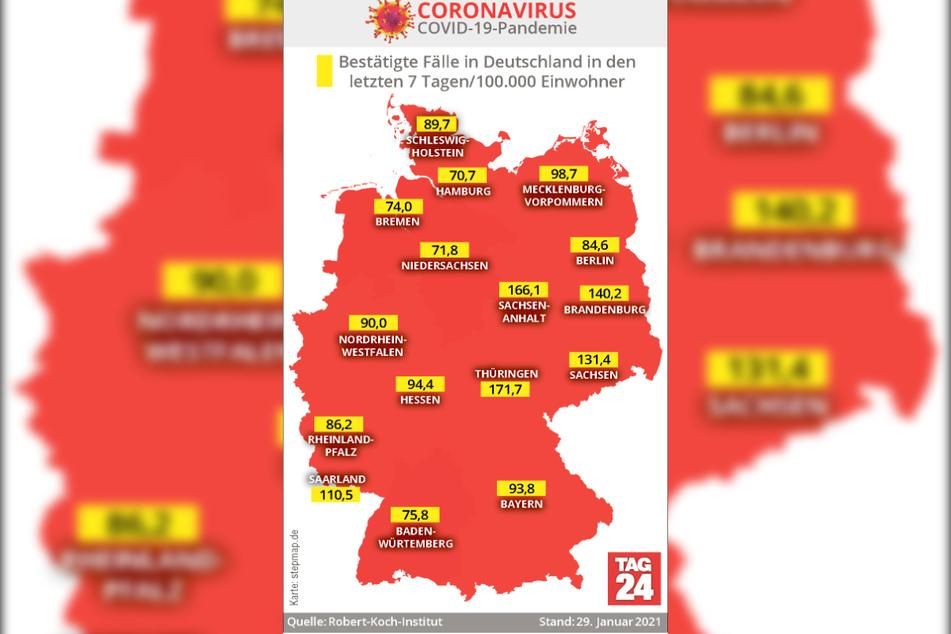 Thüringen und Sachsen-Anhalt weisen mit 171,7 beziehungsweise 166,1 die derzeit höchsten 7-Tage-Inzidenzen in Deutschland auf.