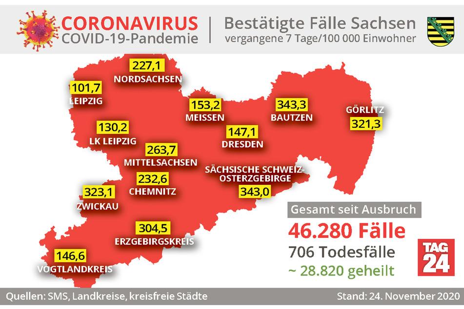 Die Sachsen-Karte mit den tagesaktuellen Sieben-Tages-Inzidenz-Werten.