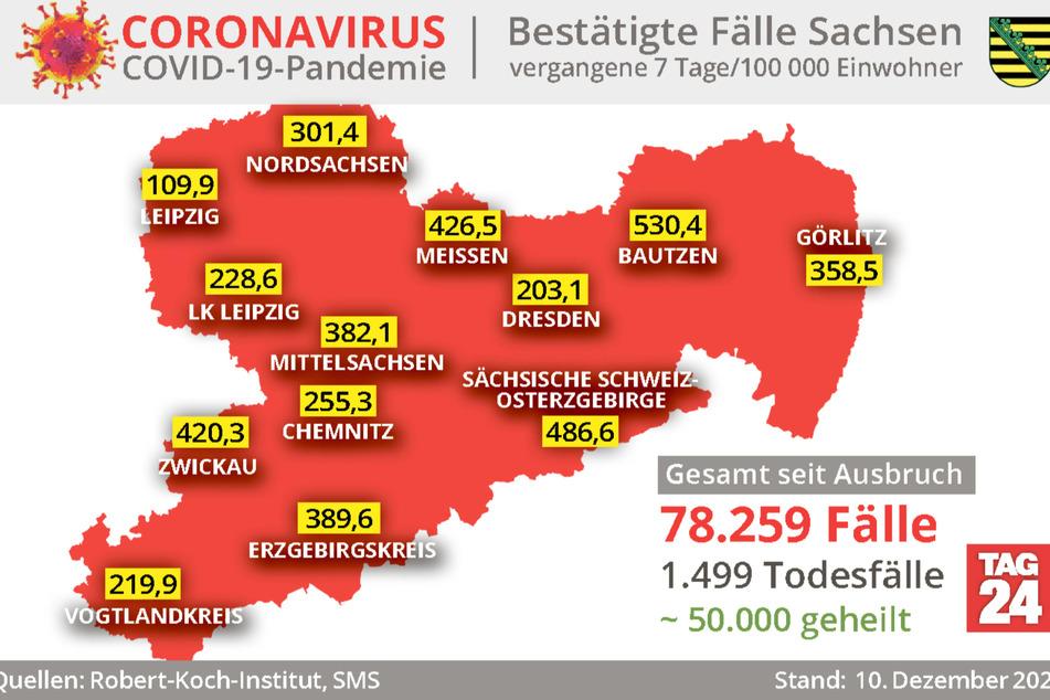 Die aktuellen Corona-Fallzahlen in Sachsen.