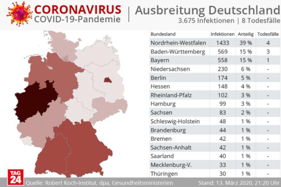 Wieviel Infizierte Weltweit