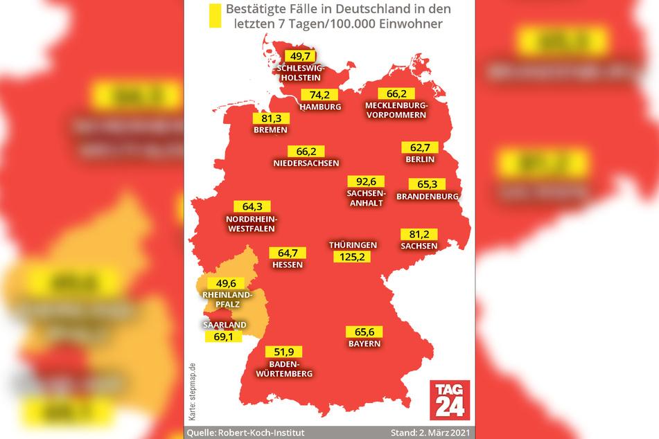 Zurzeit weist Thüringen mit 125,2 die höchste Sieben-Tage-Inzidenz in Deutschland auf.