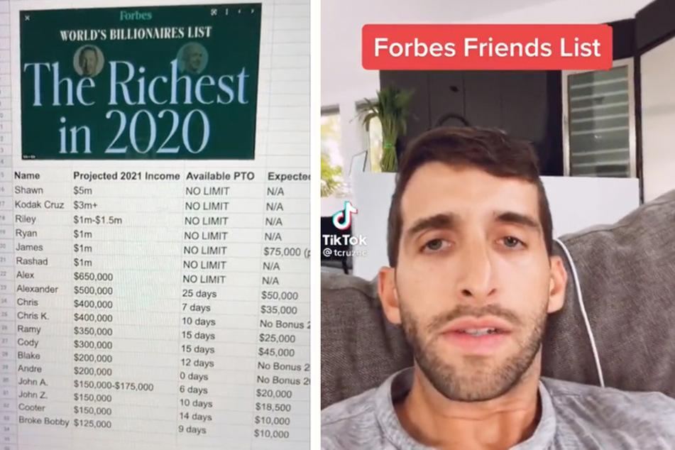 """Poor """"Broke Bobby""""! TikToker goes viral for income spreadsheet of millionaire friend group"""