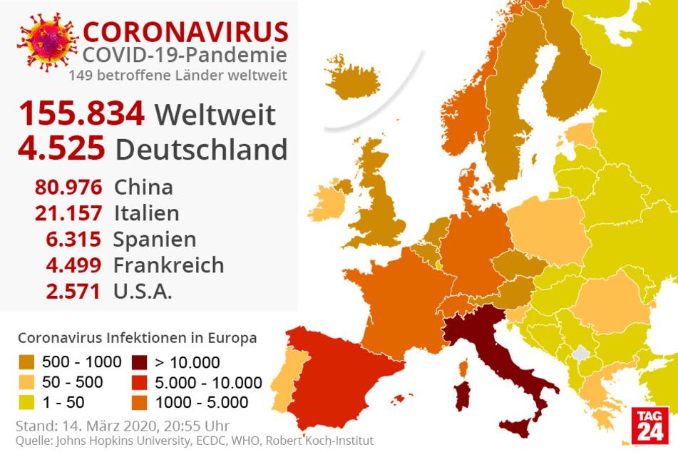 Die Zahl der Infektionen in Italien ist auf über 21.000 gestiegen.