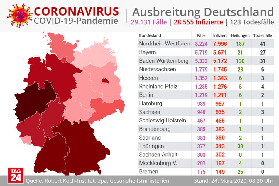 Wie Viele Infizierte Deutschland