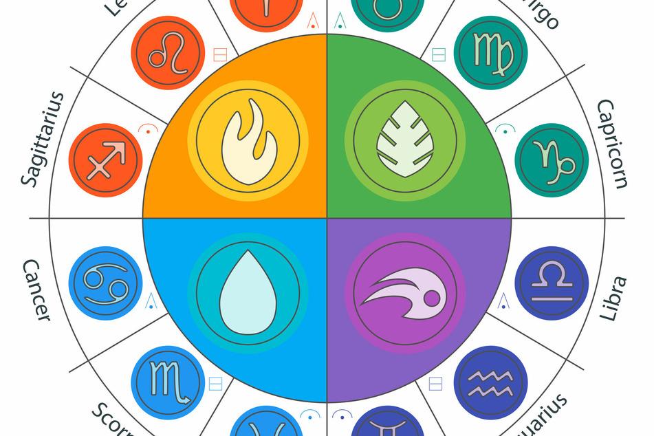 Today's horoscope: free horoscope for December 17, 2020