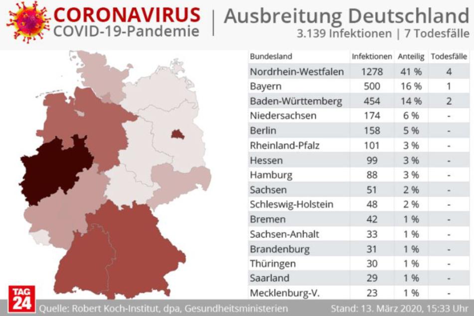 Wieviel Infizierte Deutschland Corona