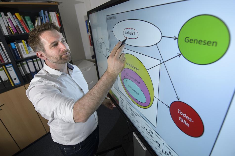 Thorsten Lehr ist ein Pharmazie-Professor aus Saarbrücken und sagt eine starke dritte Corona-Welle voraus.