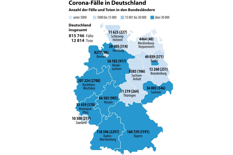 Die Grafik zeigt die aktuellen Corona-Fallzahlen in Deutschland.