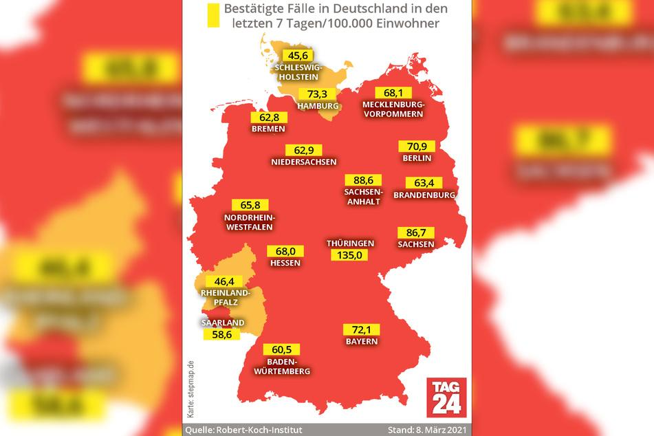 Derzeit kommt Thüringen mit 135,0 auf die höchste Sieben-Tage-Inzidenz in Deutschland.