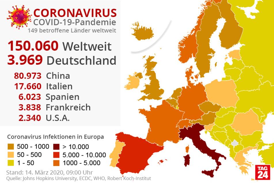 Neben Italien ist auch Spanien stark vom Coronavirus betroffen.