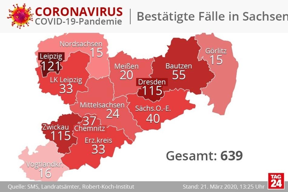 Derzeit gibt es 639 Corona-Infizierte in Sachsen. So verteilen sie sich.
