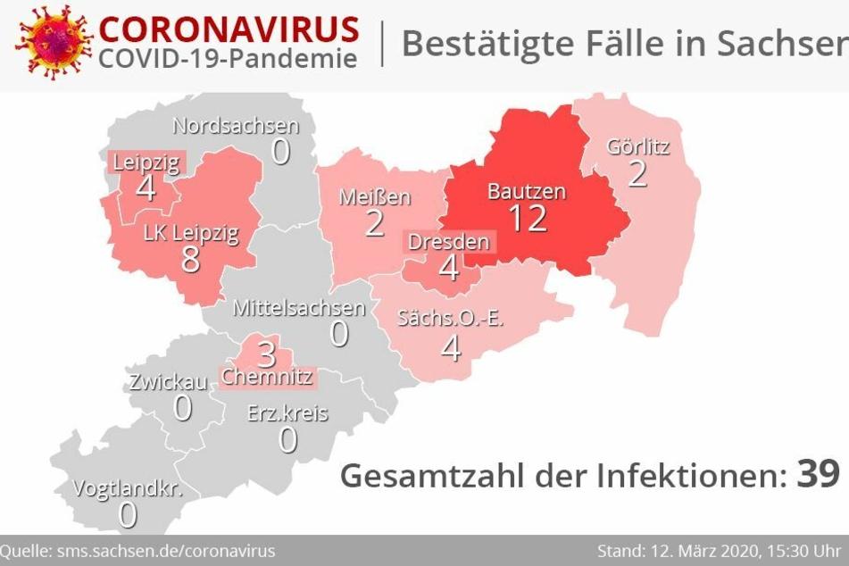 In Sachsen haben sich inzwischen 39 Menschen mit dem Coronavirus infiziert.