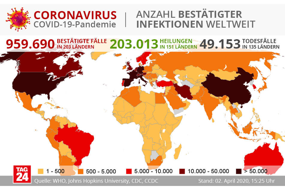 Die aktuellen Zahlen in der Welt.