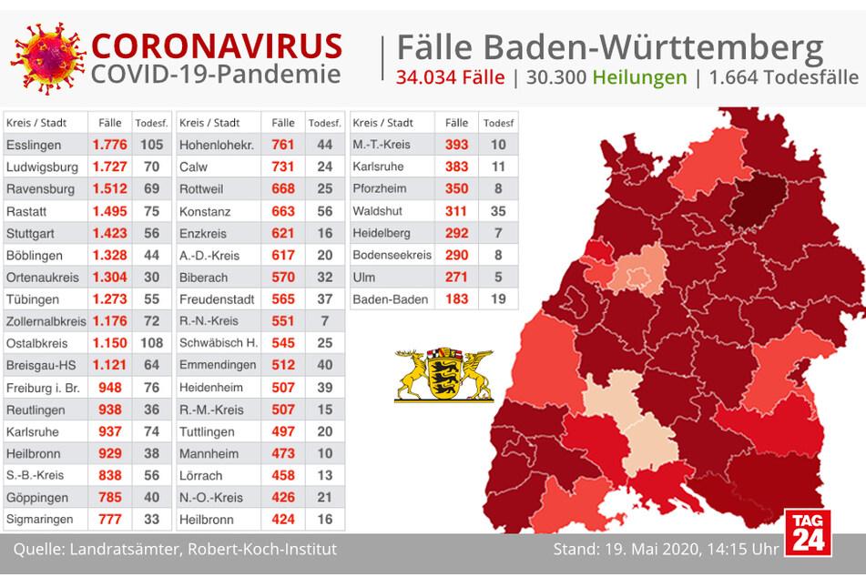 Die Verteilung des Virus auf die Landkreise in Baden-Württemberg.