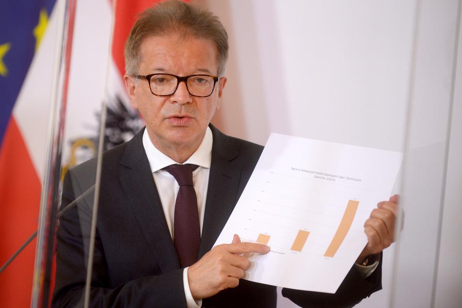 Gesundheitsminister Rudolf Anschober (59, Grüne)