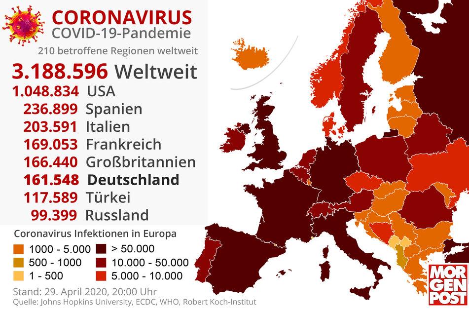 Die Zahlen steigen und steigen, aber in Deutschland nur noch langsam.